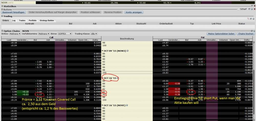 Was ist cfd trading