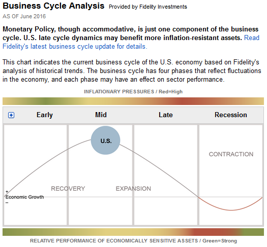 businesscycle.PNG